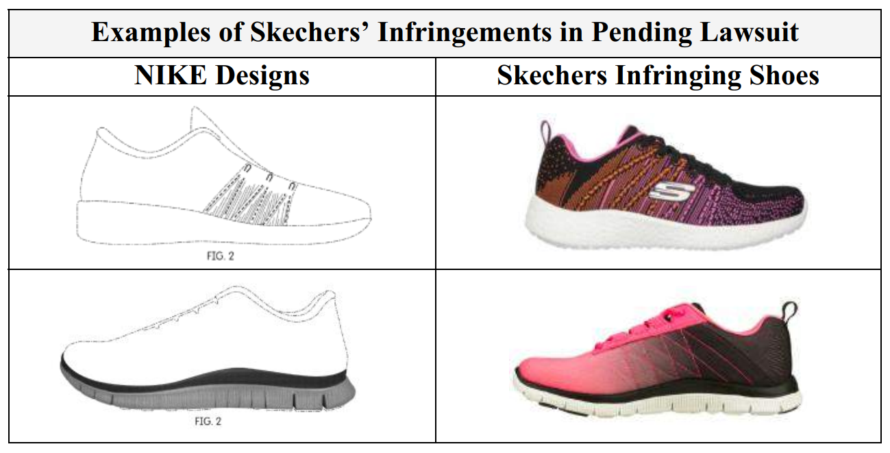 Comparison of Nike design patents for Vapormax and Air Max 270 to the allegedly infrining Skechers shoes.