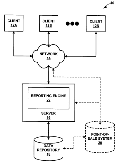 Data Analytics Patent