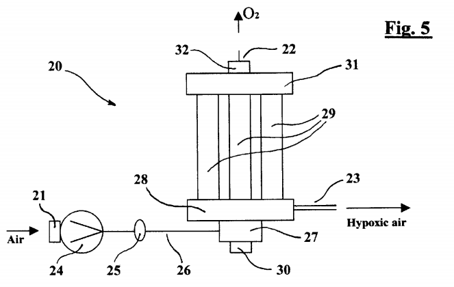 A schematic drawing of a machine intaking air and outputtnig hypoxic air.