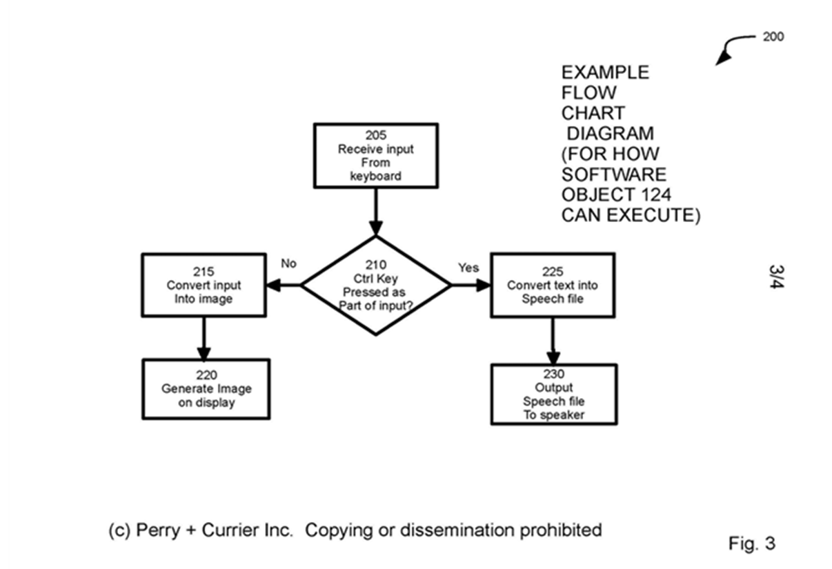 software patent article - fig3